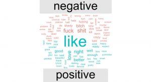 analyse paroles eminem